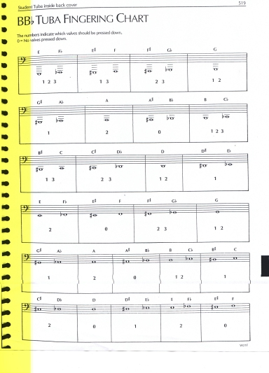 tuba fingering chart